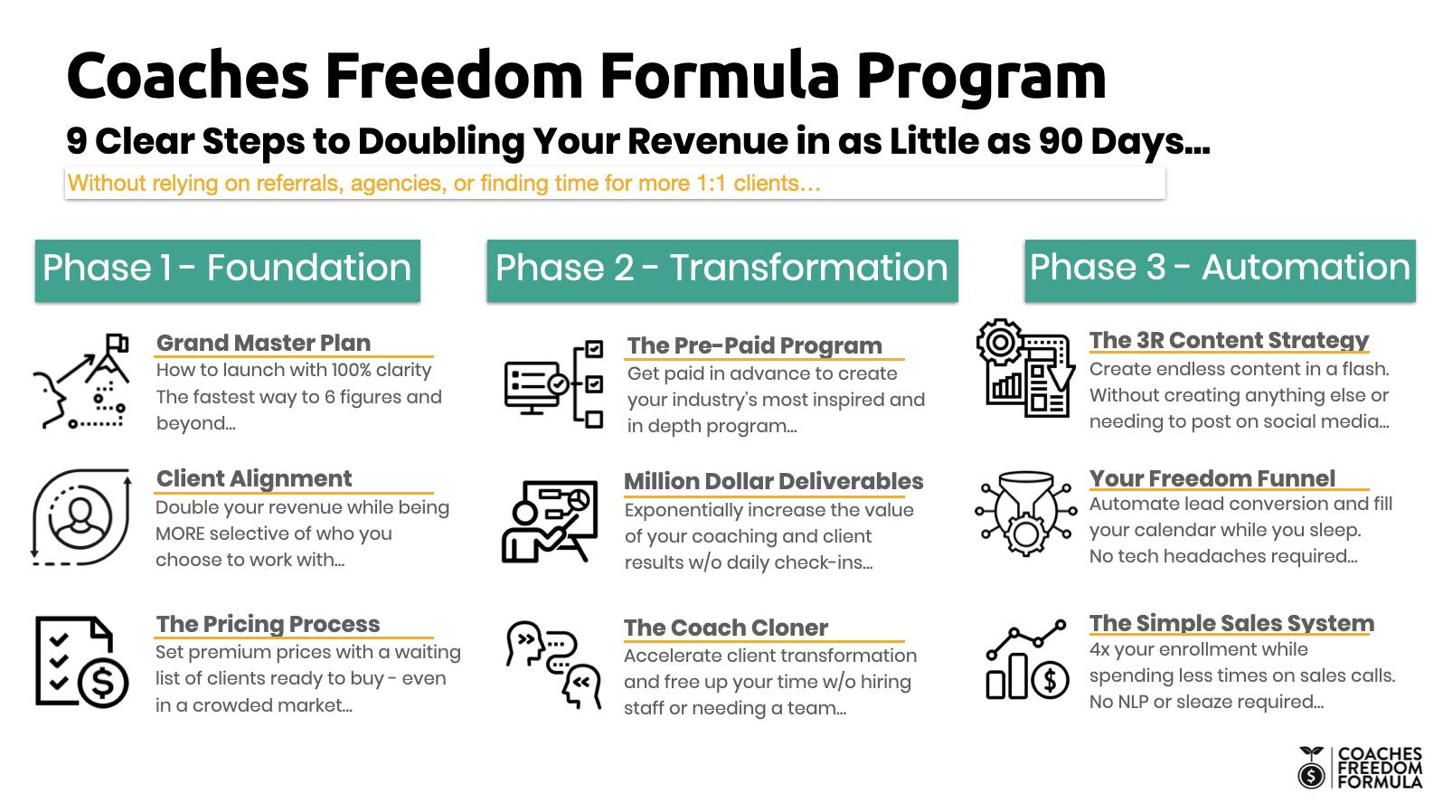 The Coaches Freedom Formula